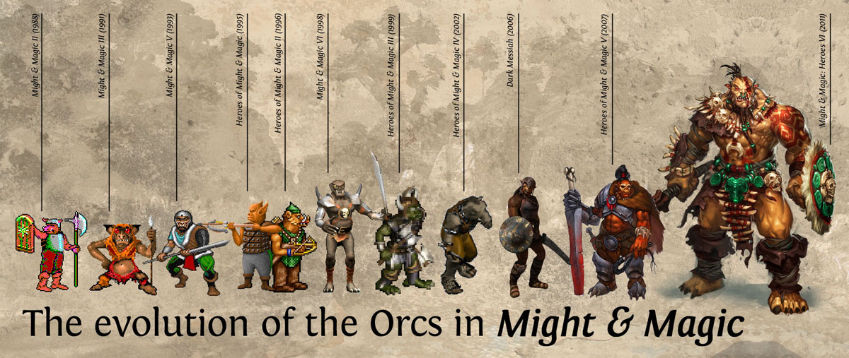 Орки в Might & Magic Герои 6